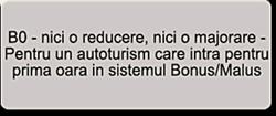 Penalizari si reduceri oferite de sistemul Bonus/Malus